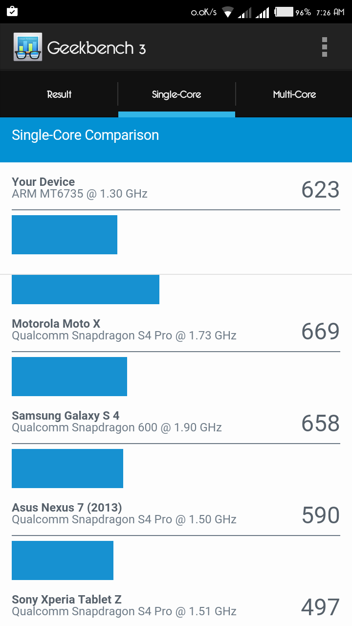 fetch?id=52819&d=1471062992&type=medium - Tecno Camon C7 passes Benchmark tests with impressive Results