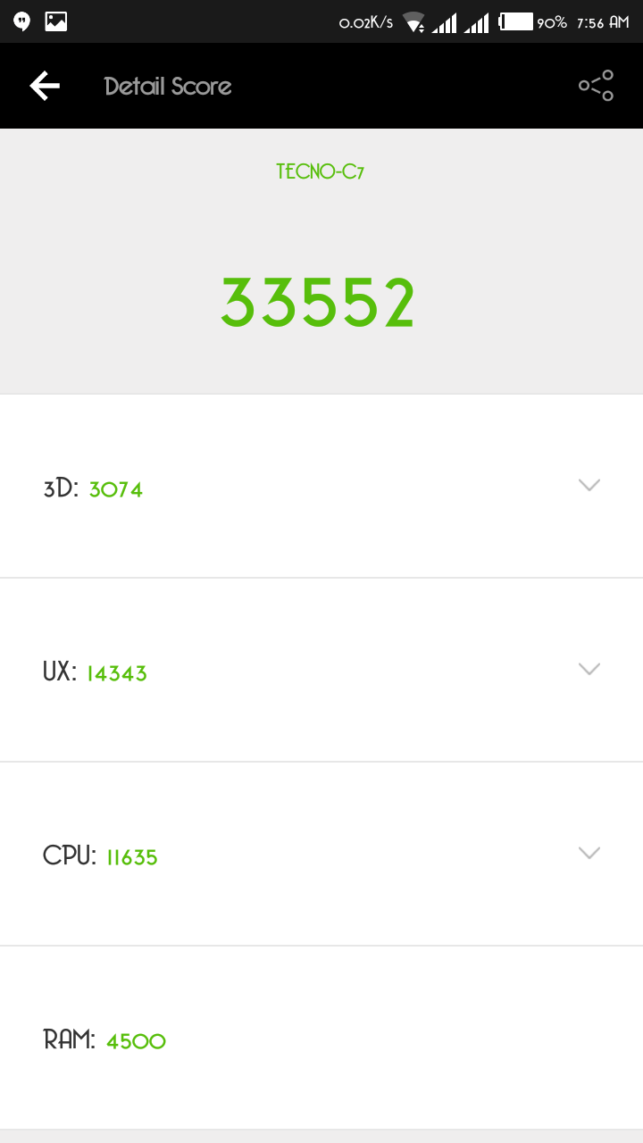 fetch?id=52820&d=1471062989&type=medium - Tecno Camon C7 passes Benchmark tests with impressive Results