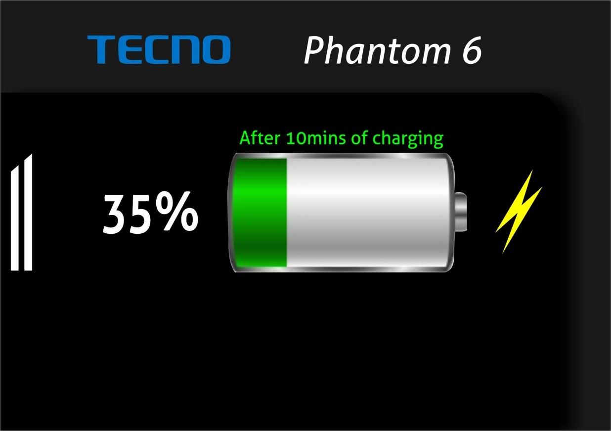 TECNO Phantom 6 vs Phantom 6 Plus