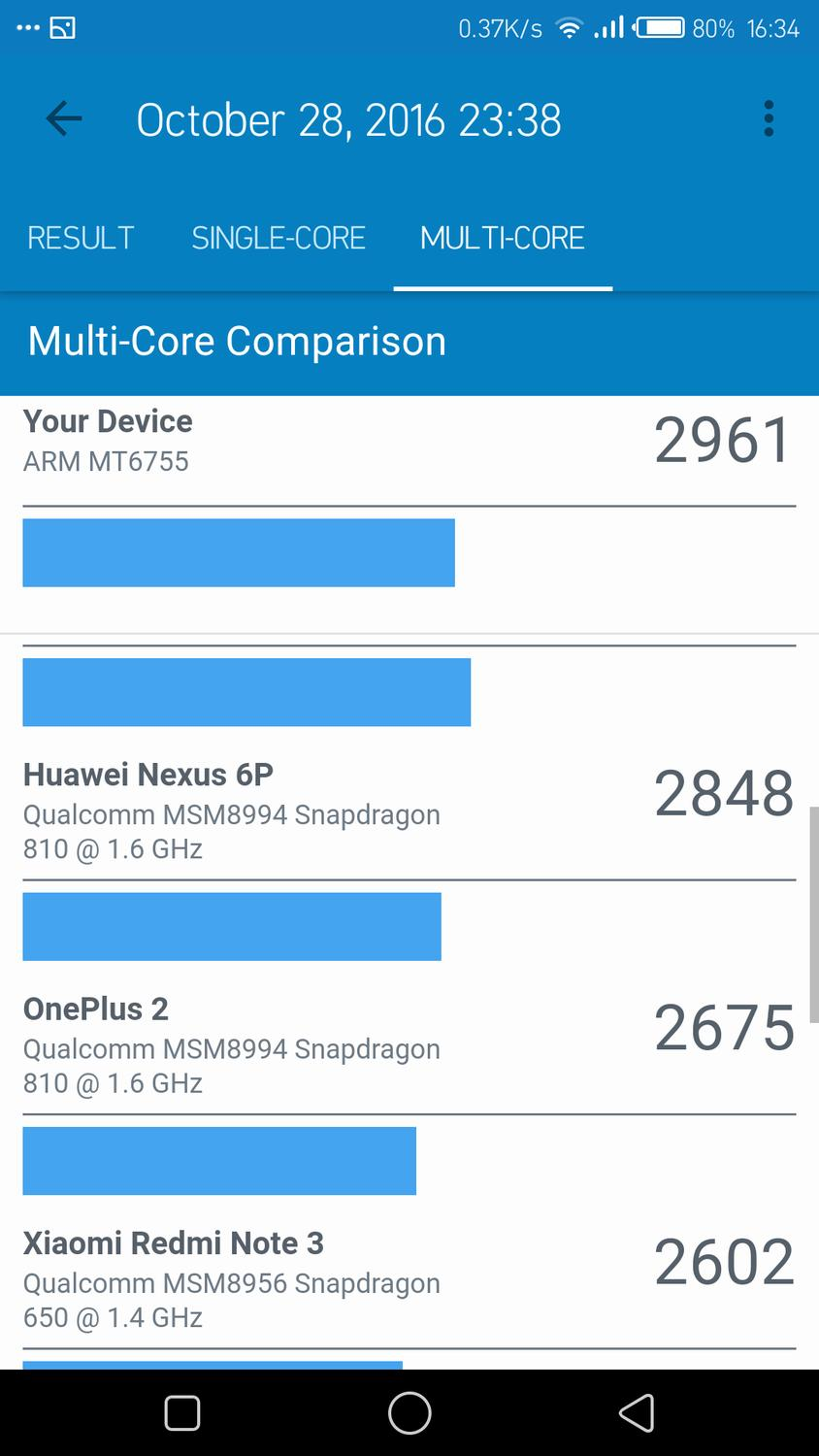 Tecno Phantom 6 benchmark result